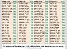 Ramadan Wikipedia