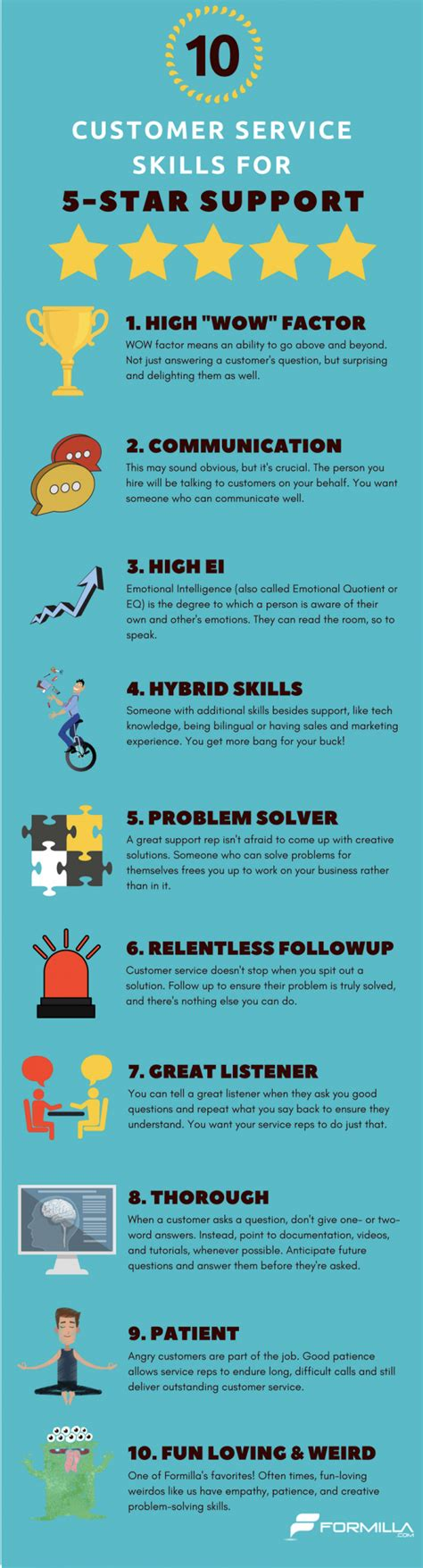 What Does Customer Service To You Answer by 10 Excellent Customer Service Skills For 5 Support