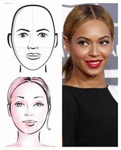 The Perfect Eyebrow Shapes for Your Face - Indoindians