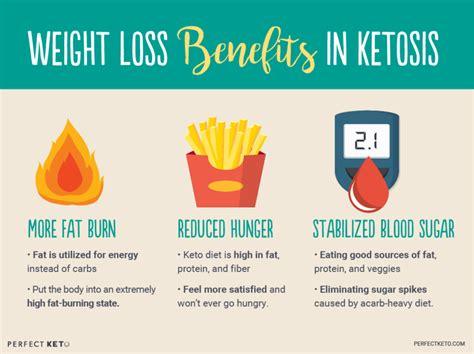 biggest ketogenic diet benefits perfect keto