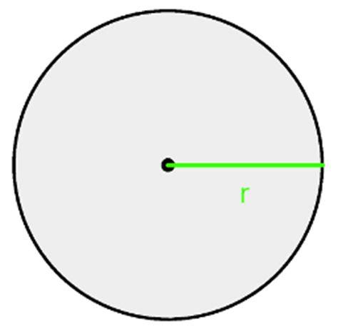 kreis geometrie rechner