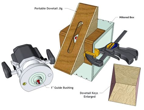 portable dovetail spline jig  woodworking plans