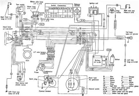 honda s 90 electrical wiring diagram circuit wiring diagrams