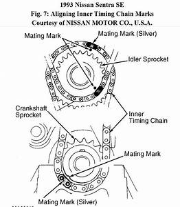 1991 Toyota Tercel Timing Marks