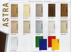 Unit Doors & Full Size Of Kitchen:ikea Cabinet Doors