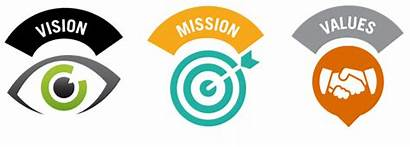 Mission Vision Values Tubs Slabs