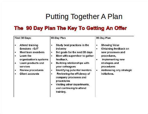 day plan templates