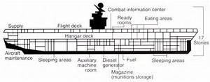 File Diagram Of Kitty Hawk