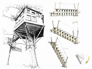 Easy Treehouse Plans Wooden Plans woodworking plans in