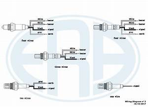 Technical Information  U2013 Era