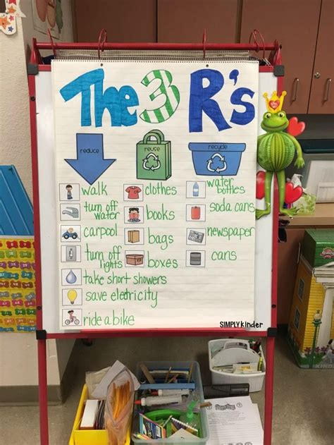 best 25 recycling activities for ideas on 453 | 33105cfc7183944adf112a4a2c9b3878 recycling activities for preschoolers first grade classroom