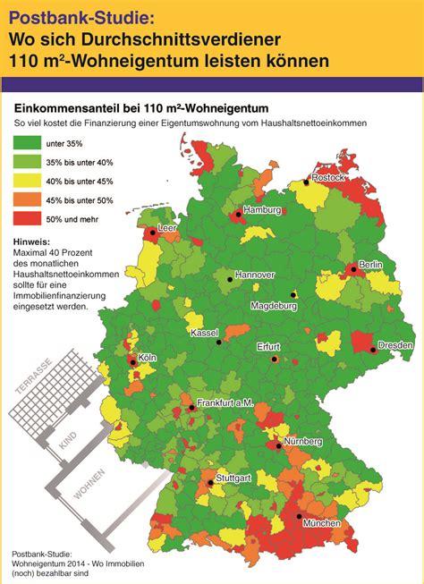 Wo Kann Günstig Wohnen In Deutschland by Postbank Studie Jeder Dritte Mieter Kann Sich Eigenheim