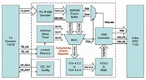 Lcd Tv Block Diagram  Lcd  Free Engine Image For User