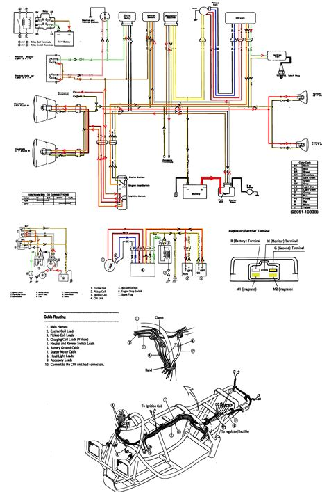 kawasaki 1988 klf220 a1 bayou wiring diagram atvs motorcycle tips electric scooter cars