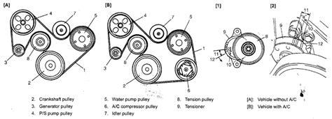 Suzuki 2 0 Engine Diagram by 2003 Suzuki Aerio Sx 2 0l Serpentine Belt Diagram