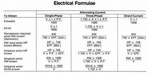 Some basic electrical formulas that every engineer must ...