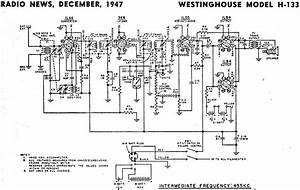 Westinghouse Model H