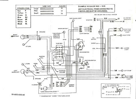 Sand Rail Wiring Schematic by Dune Buggy And Sandrail Wiring Daigram Car Stuff