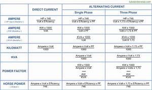 Kalkulationsfaktor Berechnen : august 2014 page 2 lichtschalter beschriftung ~ Themetempest.com Abrechnung