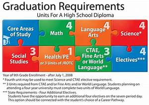 2018 19 hs course digest high school graduation requirements With college requirements