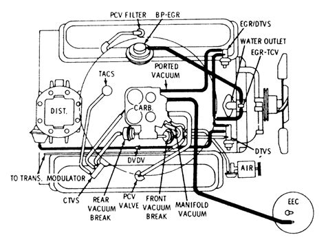 455 Oldsmobile Engine Diagram by Oldsmobile 442 Looking For The Vacuum Diagram For A 1977