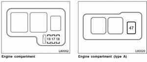 1999 Toyota Camry Fuse Box Diagram  Location  Description