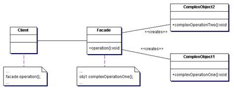 Decorator Pattern Class Diagram by Design Class Diagrams