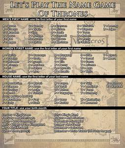 Name Game of Thrones – www.ohmz.net