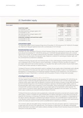Insurance, life insurance, casual and property insurance, investment management. Zurich - Issue 1