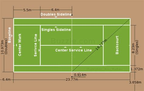 tennis court dimensions everyone should know these basic rules for playing tennis