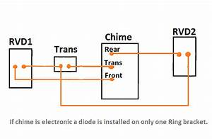 Wiring Diagrams For Ring Video Doorbell Setup  U2013 Ring Help