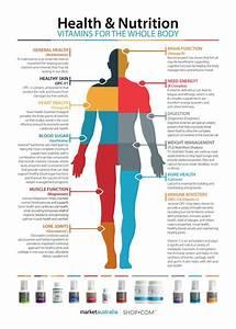 Health  U0026 Nutrition