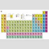 Carbon Element Periodic Table Labeled | 1379 x 827 jpeg 206kB