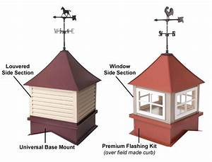 low prices on cupola kits barn cupolas and roof cupolas With cupola prices