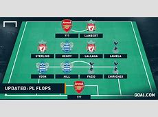 Premier League Worst Team of the Week Goalcom