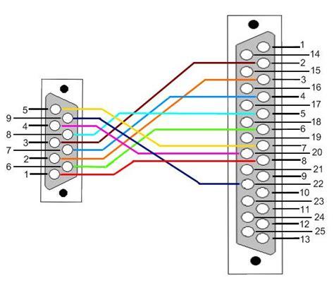 Db25 Wiring Diagram by Steppir Db25 Connector Wiring Diagram