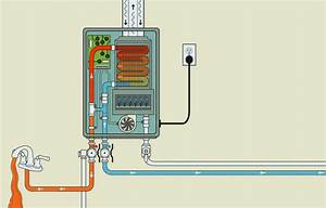 Guide To Tankless Water Heaters