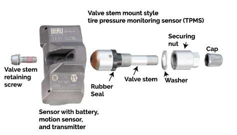 Do I Really Need A Tire Pressure Sensor Rebuild?