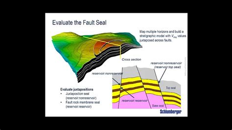 Do Your Faults Seal? Understanding the Risks and ...