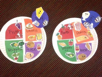 healthy plate to and collage on 172   9ae88dc346d70e3f789e362aa51511f1