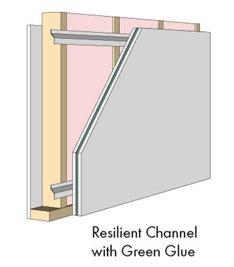 resilient channel ceiling weight building a room within a room soundproofing for your
