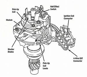 Basic Knowledge Of Emissions  U0026 Ignition Systems