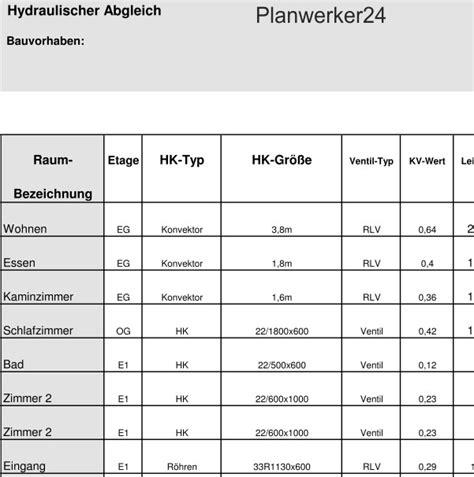 planwerker hydraulischer abgleich verfahren  berechnen