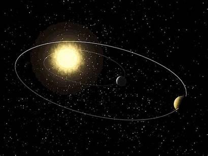 Kepler Lei Johannes Planets Motion Dos Law