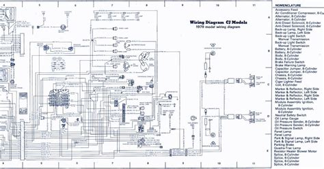Jeep Cj7 Ignition Switch Wiring Schematic For by Circuit Wiring 1979 Jeep Cj Electrical Wiring Diagram