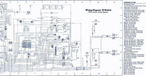1974 Jeep Cj5 Wiring Diagram And by 1970 Jeep Cj5 Wiring Diagram Decor
