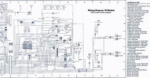 1983 Jeep Cj Wiring Diagram