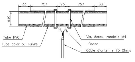 fabriquer antenne fm interieur schema antenne fm
