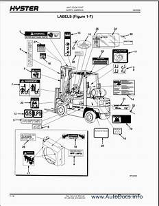 Hyster Forklift Electronic Spare Parts Catalogue  Parts