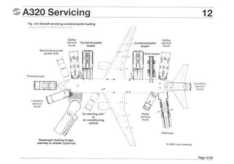 A320 wiring diagram manual webnotex bcal a320 manuals swarovskicordoba Image collections